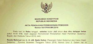 Akta Permohonan RM-SK